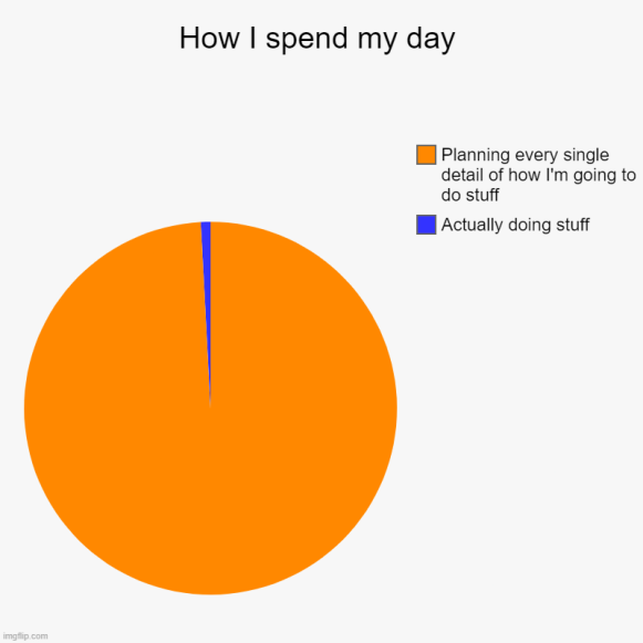 meme about how i spend my day